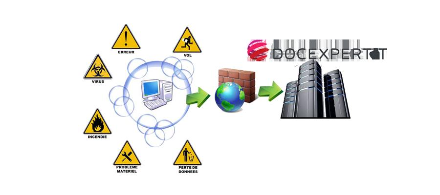 Docexpert-IT backup